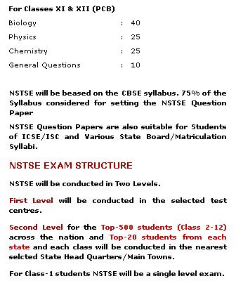 NSTSE Exam Structure